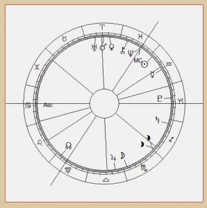 Horoscoop van 16 februari 2017 om 13:40 uur